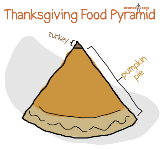 Pumpkin Pie Comic Pumpkin Pie as You Want