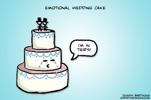 Jokes Birthday Cake