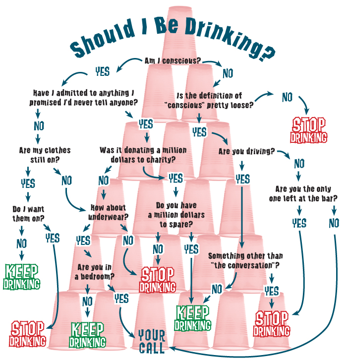 Good Drinking Party Rules