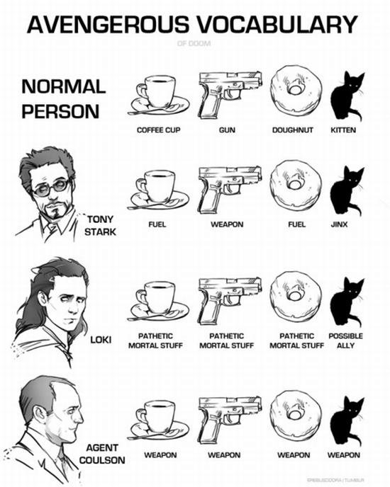 avengers-vocab-of-doom.jpeg