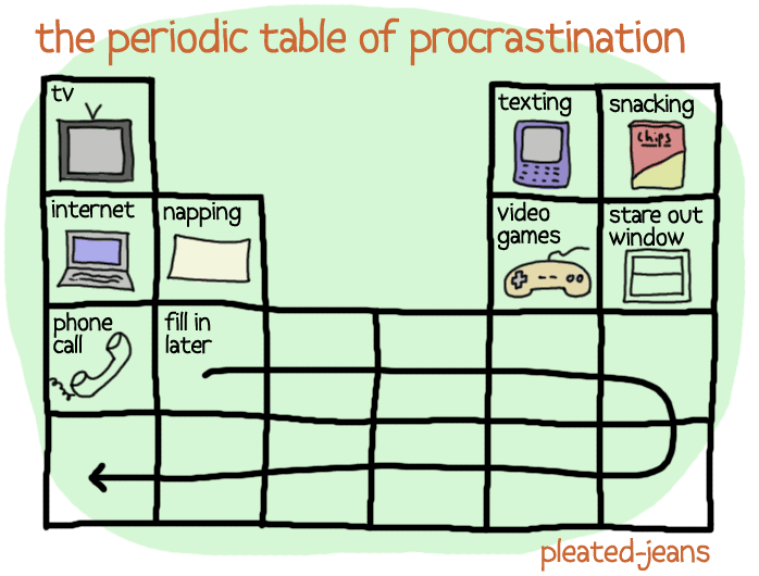 the-periodic-table-of-procrastination | Pleated Jeans