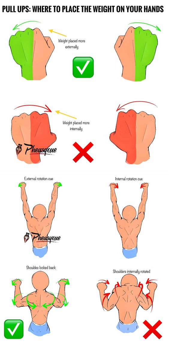 how to do a pull up, infographics, cool infographics, interesting inforgraphics, cool guides cool charts, interesting guides, interesting guide, cool guide random guides, random cool guides, random interesting guides, cool charts, interesting charts, random charts, informative charts, cool chart, interesting chart, random chart