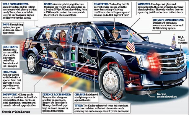 guide to the us presidents Cadillac, infographics, cool infographics, interesting inforgraphics, cool guides cool charts, interesting guides, interesting guide, cool guide random guides, random cool guides, random interesting guides, cool charts, interesting charts, random charts, informative charts, cool chart, interesting chart, random chart